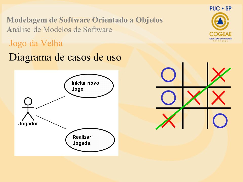 Jogo da Velha Diagrama de casos de uso Modelagem de Software Orientado a Objetos Análise de Modelos de Software
