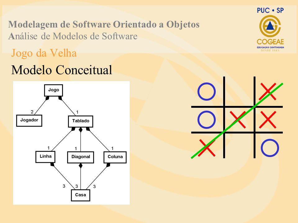 Jogo da Velha Modelo Conceitual Modelagem de Software Orientado a Objetos Análise de Modelos de Software