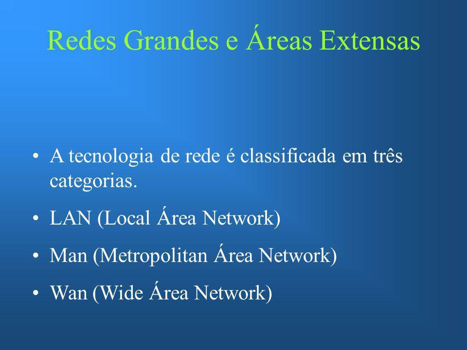 Redes Grandes e Áreas Extensas A tecnologia de rede é classificada em três categorias. LAN (Local Área Network) Man (Metropolitan Área Network) Wan (W