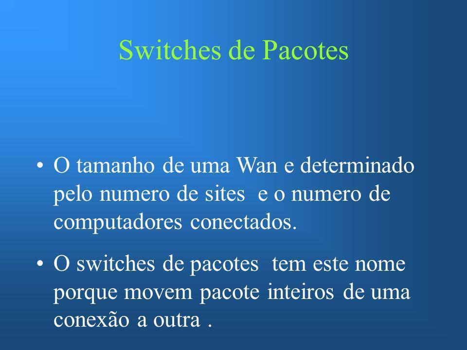 Switches de Pacotes O tamanho de uma Wan e determinado pelo numero de sites e o numero de computadores conectados. O switches de pacotes tem este nome