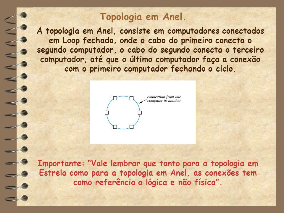 Topologia em Anel. A topologia em Anel, consiste em computadores conectados em Loop fechado, onde o cabo do primeiro conecta o segundo computador, o c