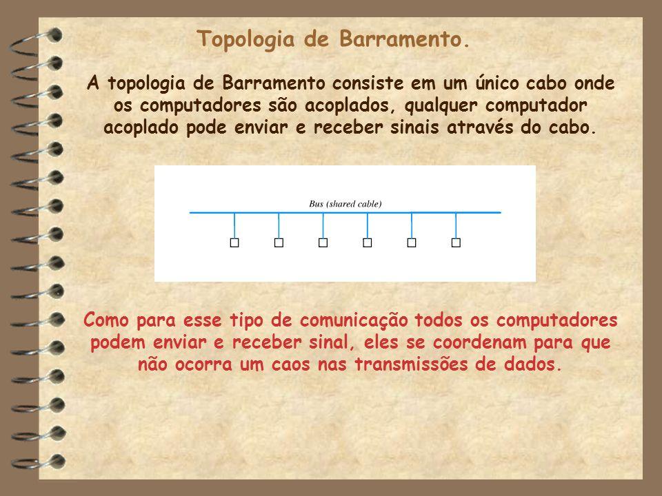 Topologia de Barramento. A topologia de Barramento consiste em um único cabo onde os computadores são acoplados, qualquer computador acoplado pode env