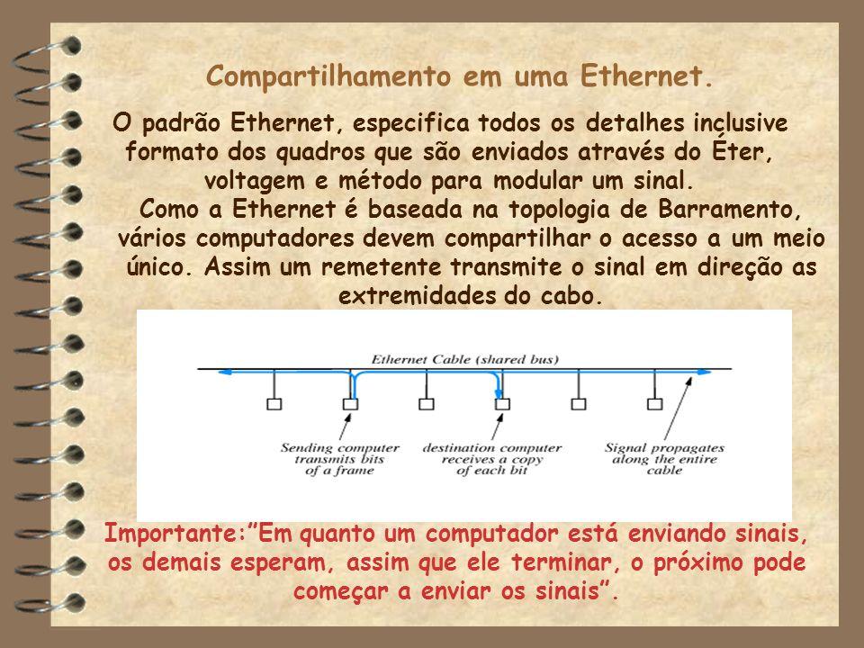 Compartilhamento em uma Ethernet. O padrão Ethernet, especifica todos os detalhes inclusive formato dos quadros que são enviados através do Éter, volt