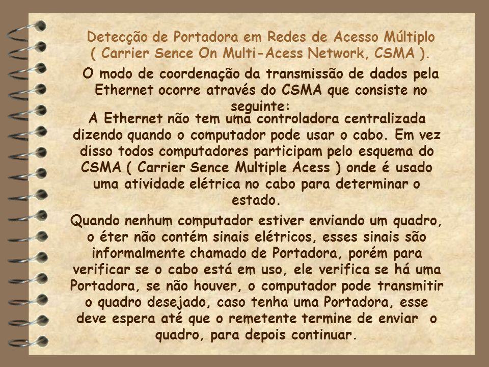 Detecção de Portadora em Redes de Acesso Múltiplo ( Carrier Sence On Multi-Acess Network, CSMA ). O modo de coordenação da transmissão de dados pela E