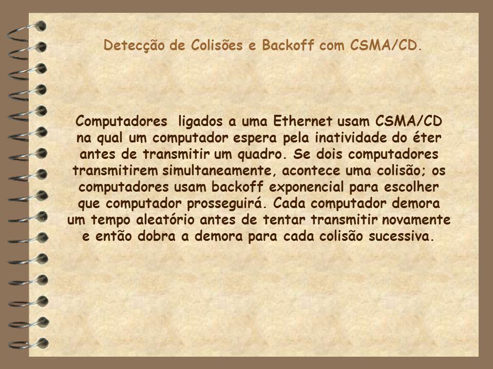 Detecção de Colisões e Backoff com CSMA/CD. Computadores ligados a uma Ethernet usam CSMA/CD na qual um computador espera pela inatividade do éter ant