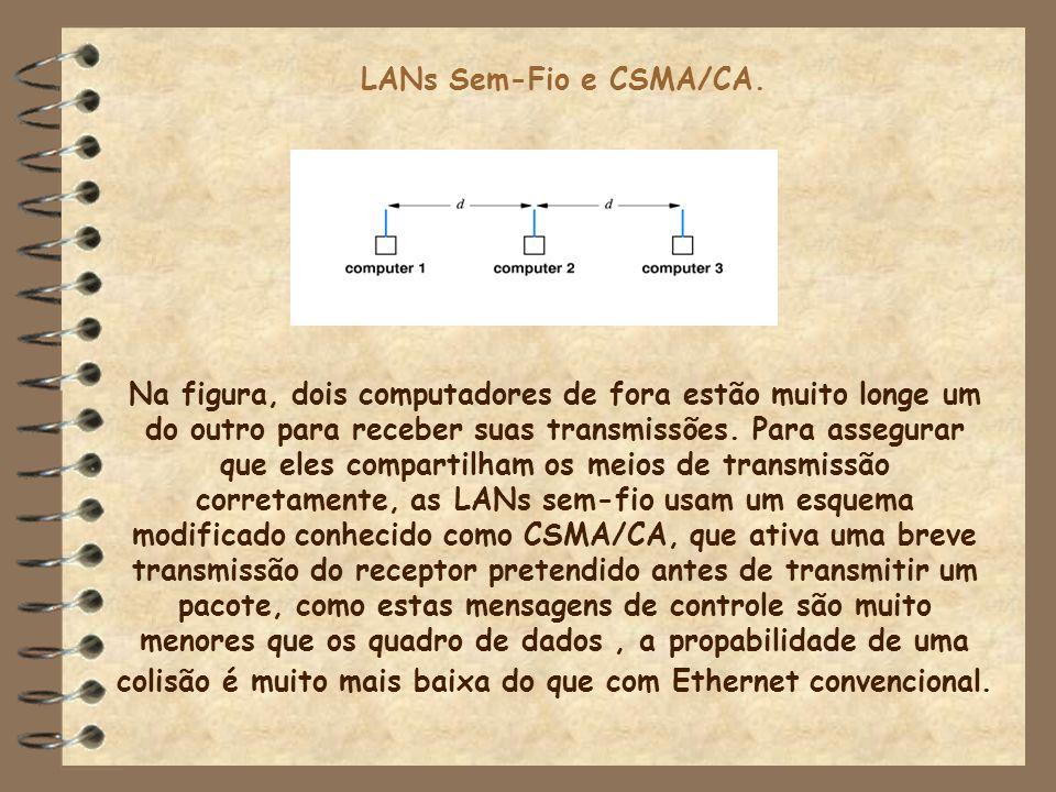 LANs Sem-Fio e CSMA/CA. Na figura, dois computadores de fora estão muito longe um do outro para receber suas transmissões. Para assegurar que eles com