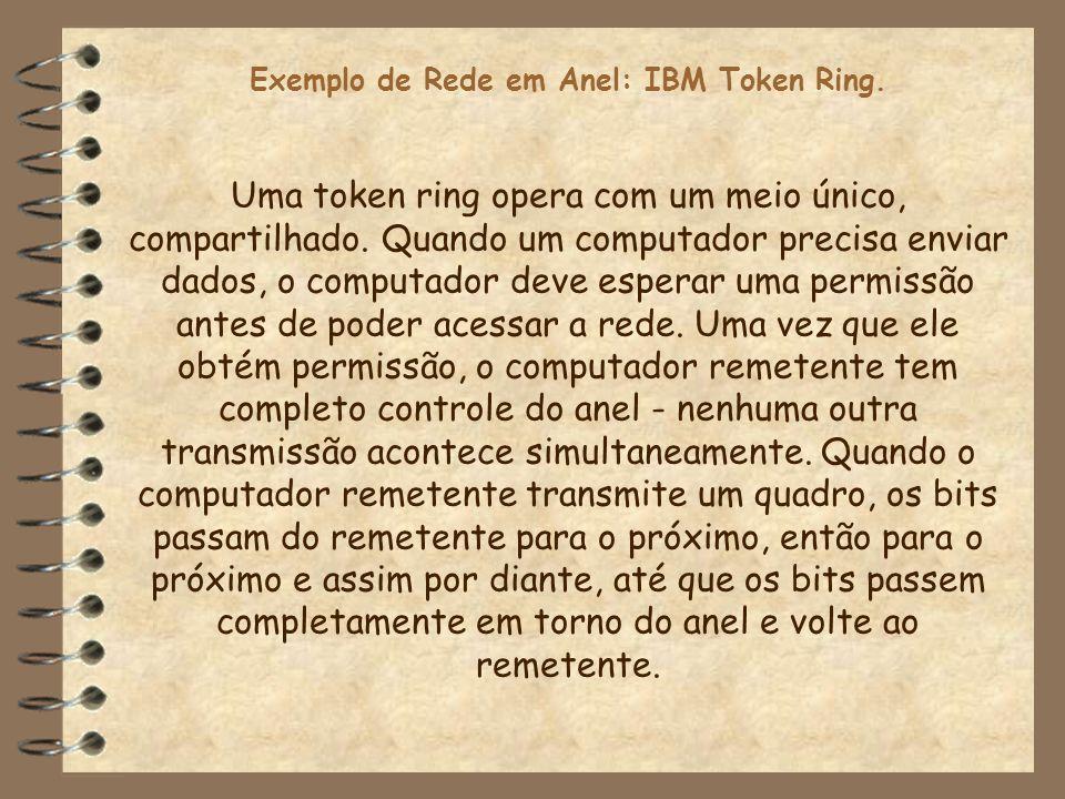 Exemplo de Rede em Anel: IBM Token Ring. Uma token ring opera com um meio único, compartilhado. Quando um computador precisa enviar dados, o computado