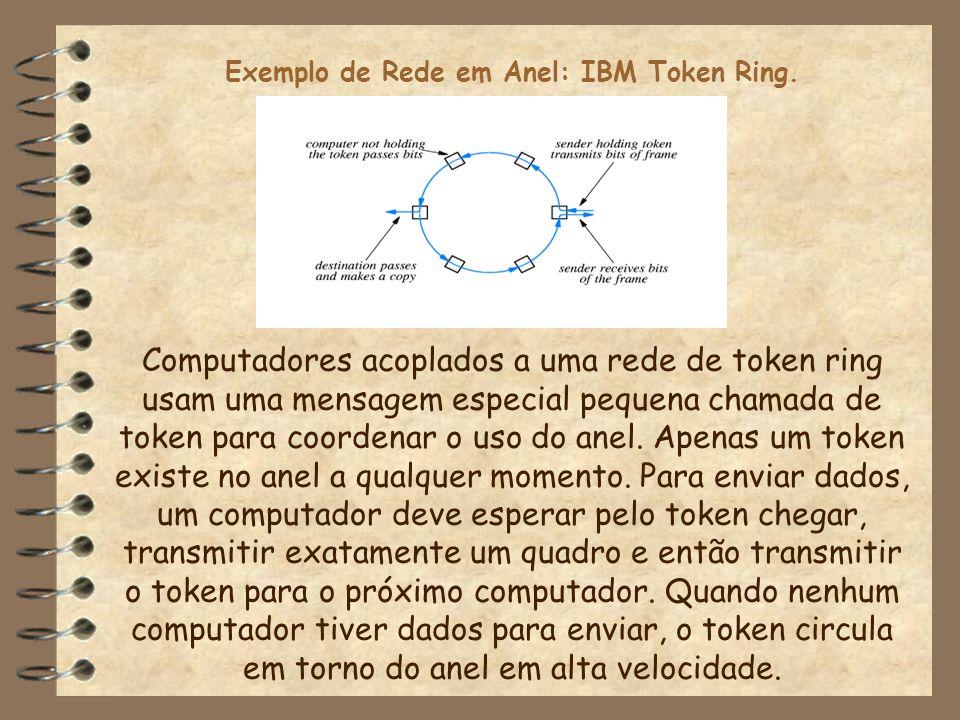 Exemplo de Rede em Anel: IBM Token Ring. Computadores acoplados a uma rede de token ring usam uma mensagem especial pequena chamada de token para coor