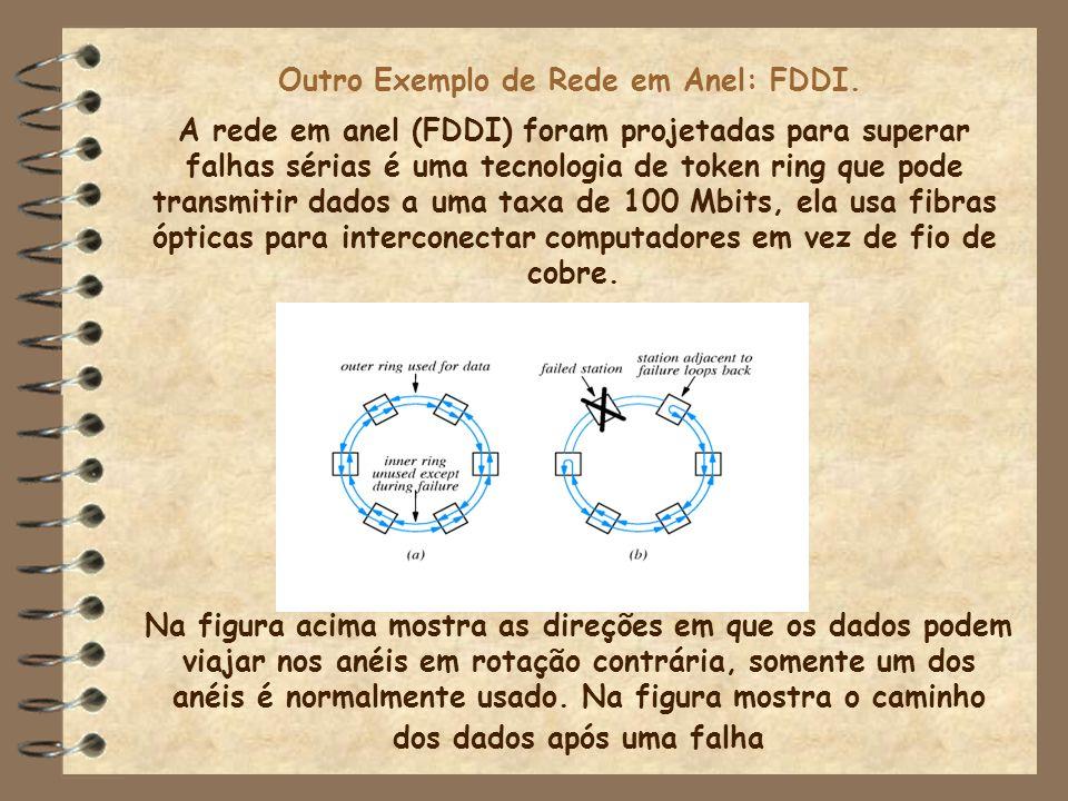 Outro Exemplo de Rede em Anel: FDDI. Na figura acima mostra as direções em que os dados podem viajar nos anéis em rotação contrária, somente um dos an