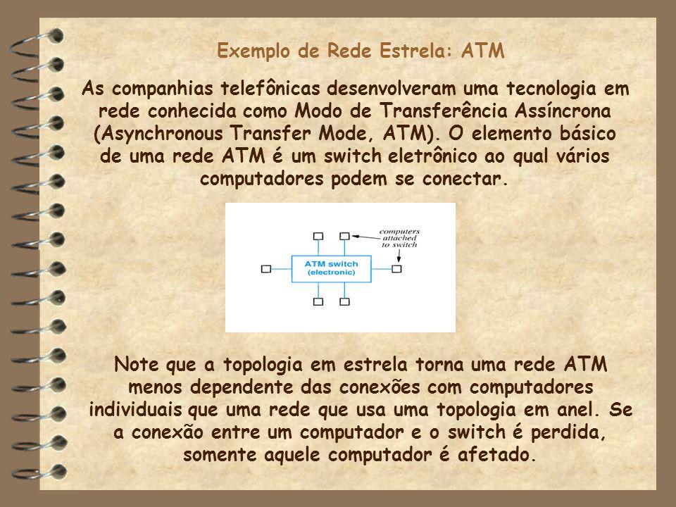 Exemplo de Rede Estrela: ATM As companhias telefônicas desenvolveram uma tecnologia em rede conhecida como Modo de Transferência Assíncrona (Asynchron