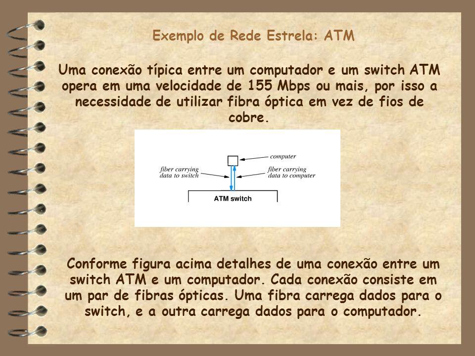 Exemplo de Rede Estrela: ATM Uma conexão típica entre um computador e um switch ATM opera em uma velocidade de 155 Mbps ou mais, por isso a necessidad
