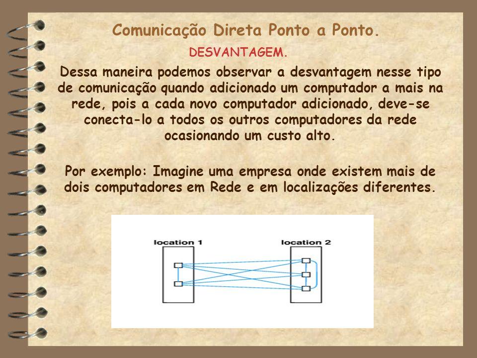 Comunicação Direta Ponto a Ponto. DESVANTAGEM. Dessa maneira podemos observar a desvantagem nesse tipo de comunicação quando adicionado um computador