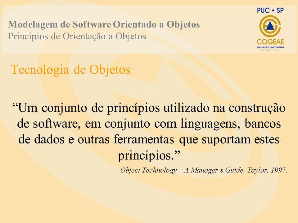 Modelagem de Software Orientado a Objetos Princípios de Orientação a Objetos Tecnologia de Objetos Um conjunto de princípios utilizado na construção d