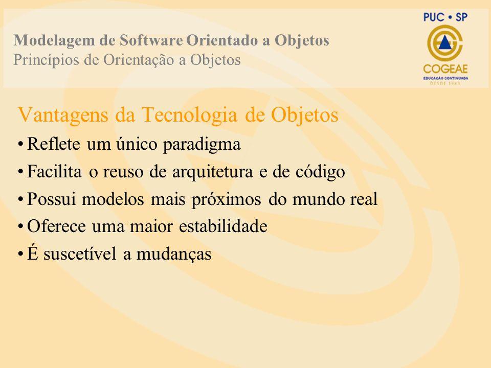 Modelagem de Software Orientado a Objetos Princípios de Orientação a Objetos Vantagens da Tecnologia de Objetos Reflete um único paradigma Facilita o