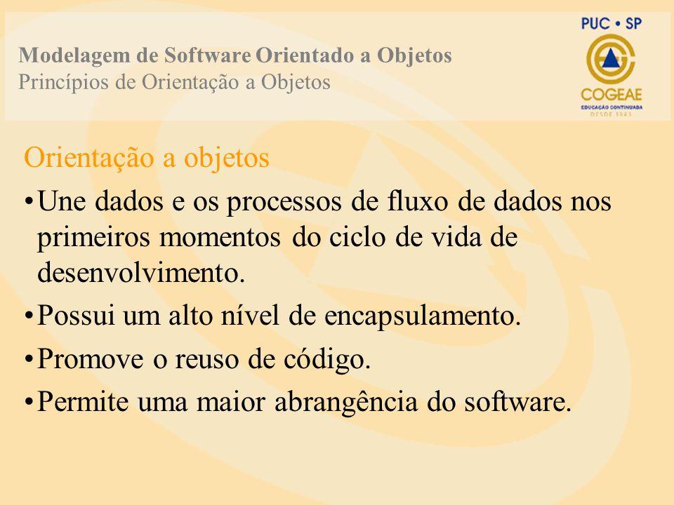 Modelagem de Software Orientado a Objetos Princípios de Orientação a Objetos Orientação a objetos Une dados e os processos de fluxo de dados nos prime