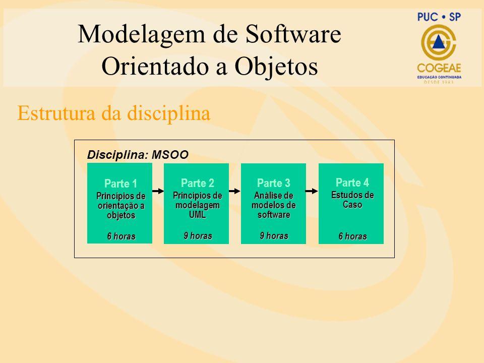 Modelagem de Software Orientado a Objetos Princípios de Orientação a Objetos Sistemas em tempo real A tecnologia de objetos permite o desenvolvimento de sistemas em tempo real de maior qualidade e flexibilidade.