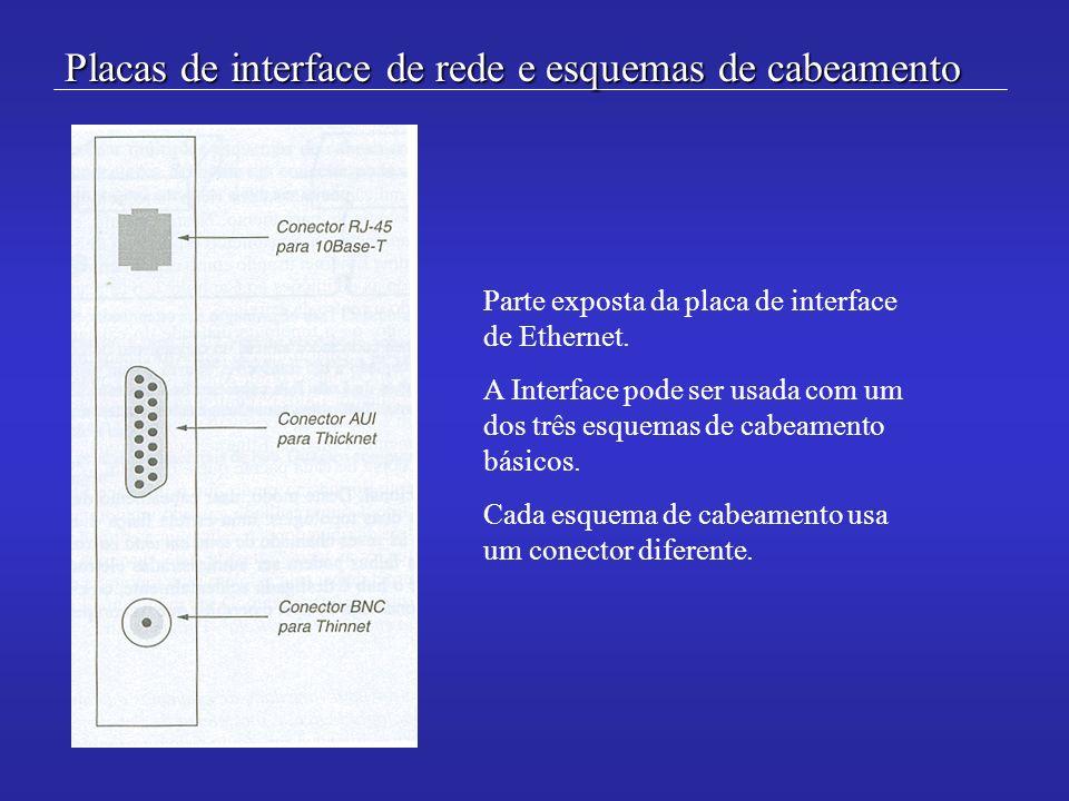 Placas de interface de rede e esquemas de cabeamento Parte exposta da placa de interface de Ethernet. A Interface pode ser usada com um dos três esque