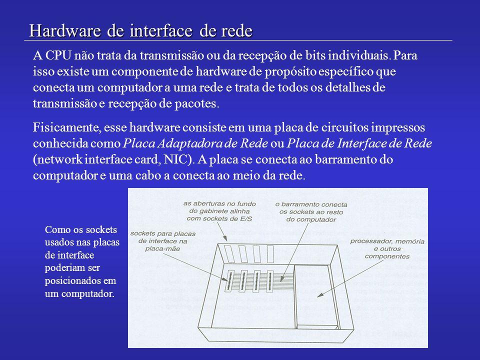 Hardware de interface de rede A CPU não trata da transmissão ou da recepção de bits individuais. Para isso existe um componente de hardware de propósi