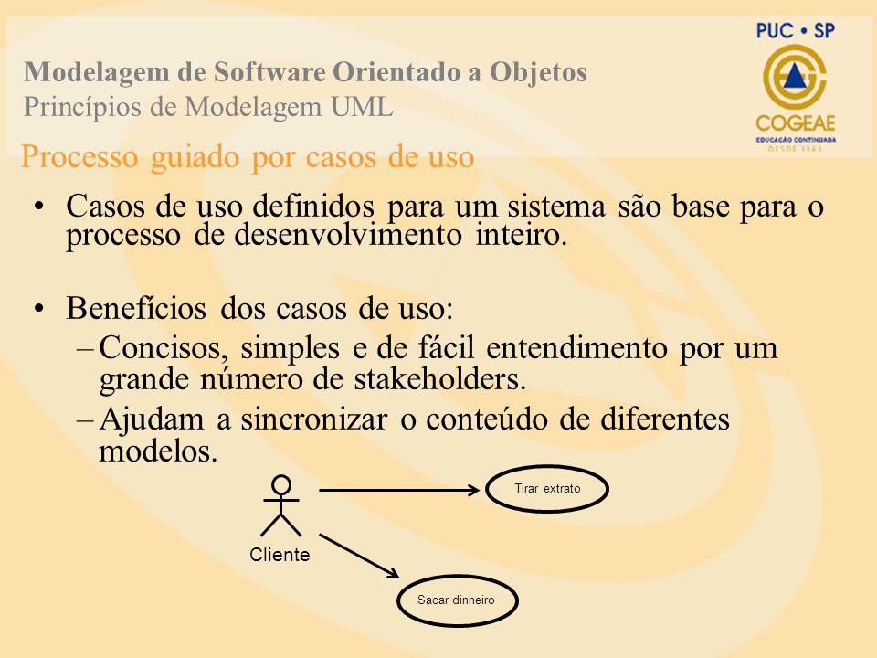 Processo guiado por casos de uso Casos de uso definidos para um sistema são base para o processo de desenvolvimento inteiro. Benefícios dos casos de u