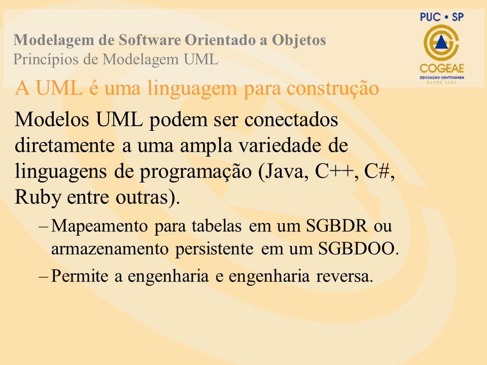 A UML é uma linguagem para construção Modelos UML podem ser conectados diretamente a uma ampla variedade de linguagens de programação (Java, C++, C#,