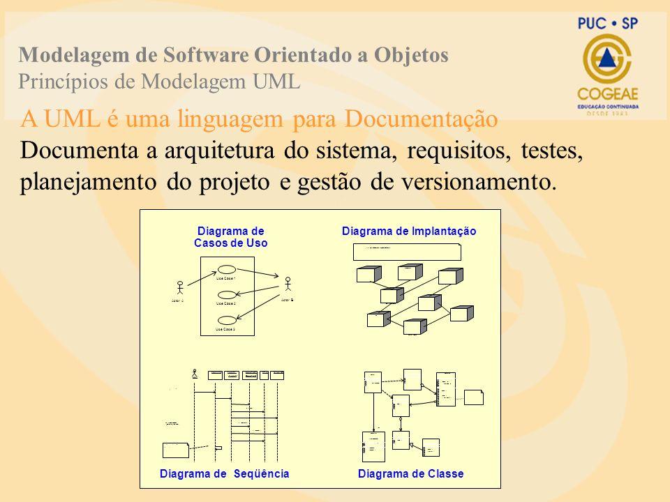A UML é uma linguagem para Documentação Documenta a arquitetura do sistema, requisitos, testes, planejamento do projeto e gestão de versionamento. Dia