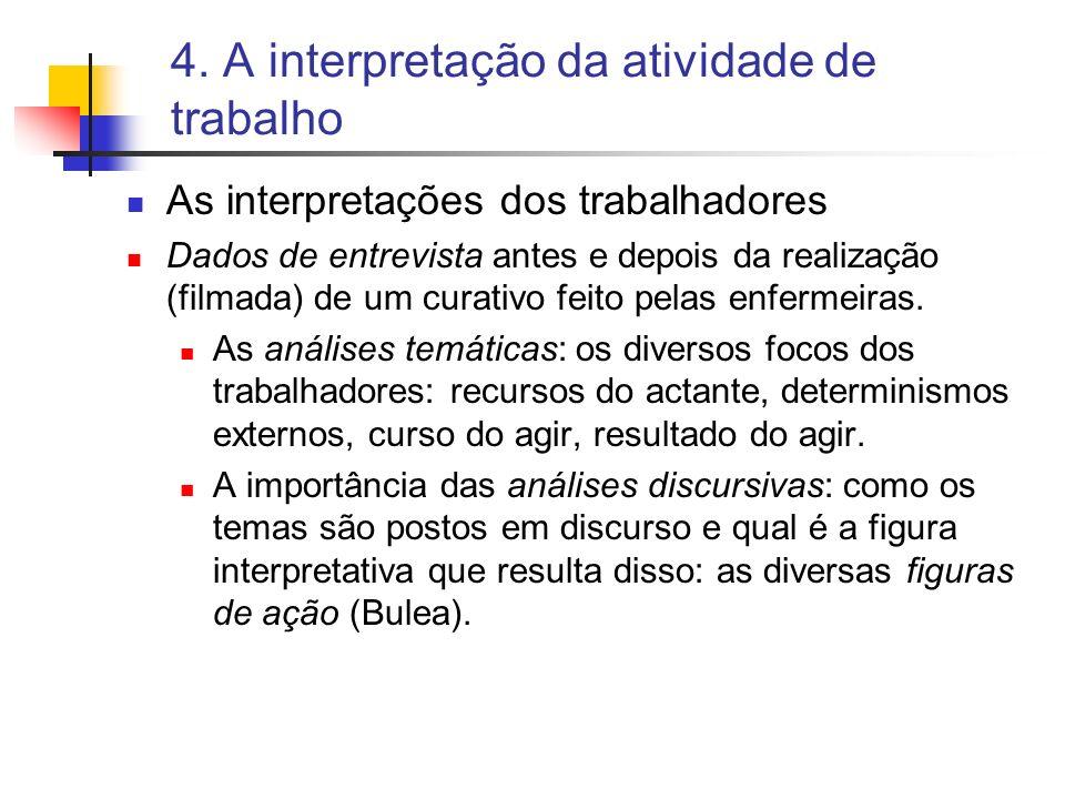 4. A interpretação da atividade de trabalho As interpretações dos trabalhadores Dados de entrevista antes e depois da realização (filmada) de um curat