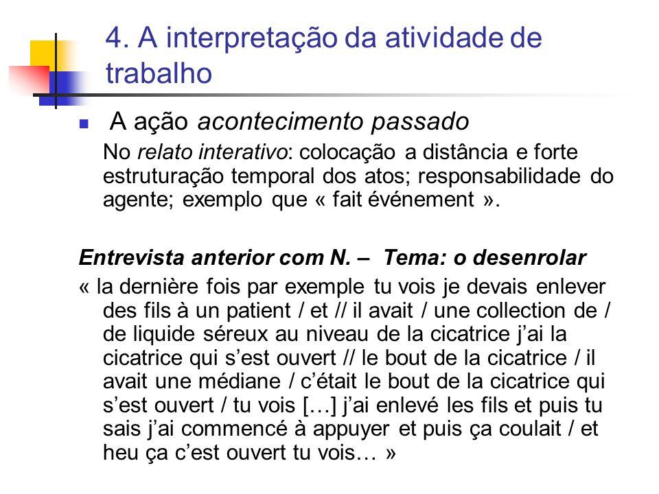 4. A interpretação da atividade de trabalho A ação acontecimento passado No relato interativo: colocação a distância e forte estruturação temporal dos