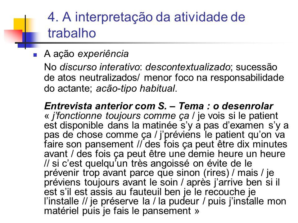 4. A interpretação da atividade de trabalho A ação experiência No discurso interativo: descontextualizado; sucessão de atos neutralizados/ menor foco