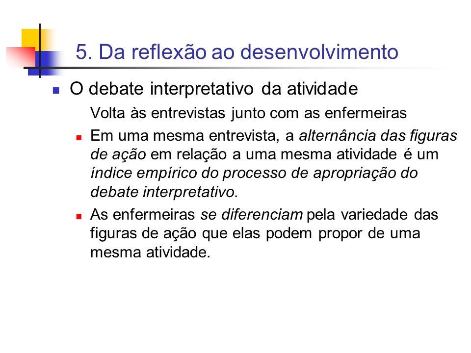 5. Da reflexão ao desenvolvimento O debate interpretativo da atividade Volta às entrevistas junto com as enfermeiras Em uma mesma entrevista, a altern