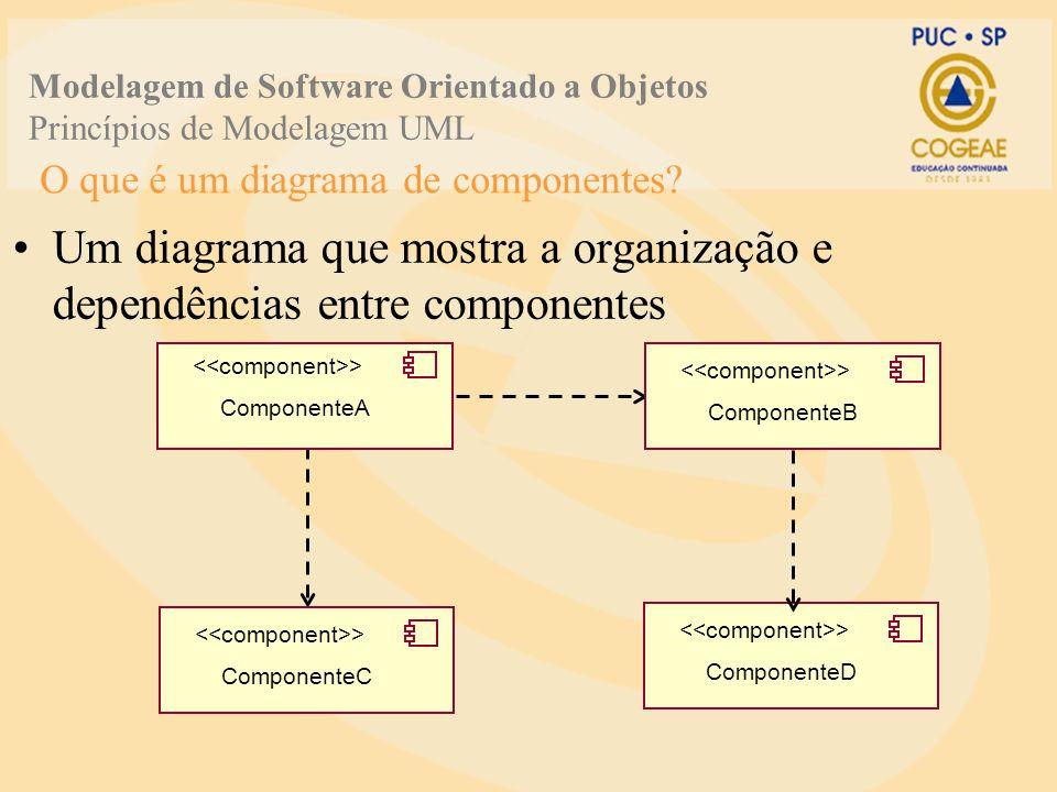O que é um diagrama de componentes? Um diagrama que mostra a organização e dependências entre componentes ComponenteA > ComponenteC > ComponenteB > Co