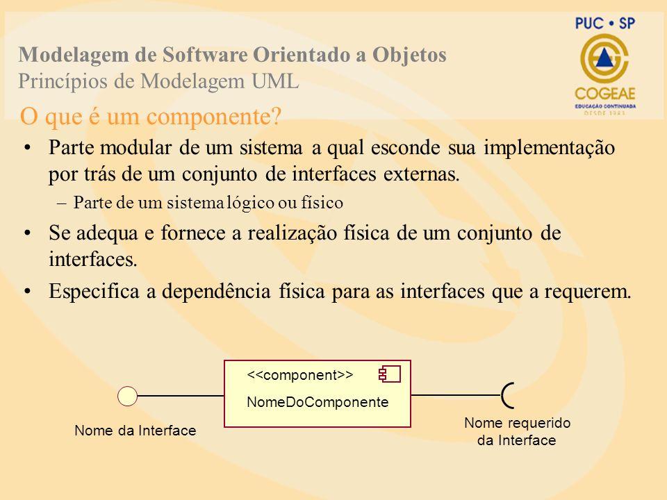 O que é um componente? Parte modular de um sistema a qual esconde sua implementação por trás de um conjunto de interfaces externas. –Parte de um siste