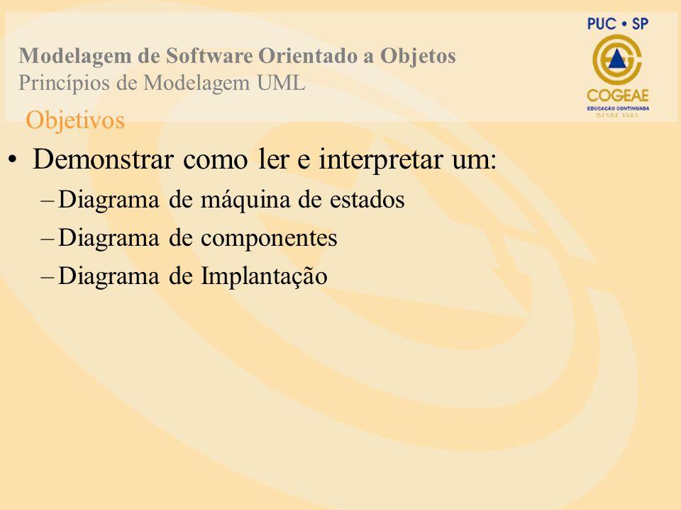 Objetivos Demonstrar como ler e interpretar um: –Diagrama de máquina de estados –Diagrama de componentes –Diagrama de Implantação Modelagem de Softwar
