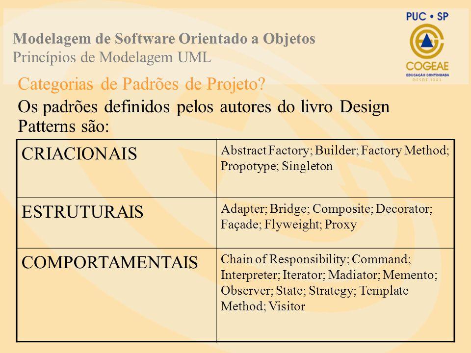 Categorias de Padrões de Projeto? Os padrões definidos pelos autores do livro Design Patterns são: Modelagem de Software Orientado a Objetos Princípio