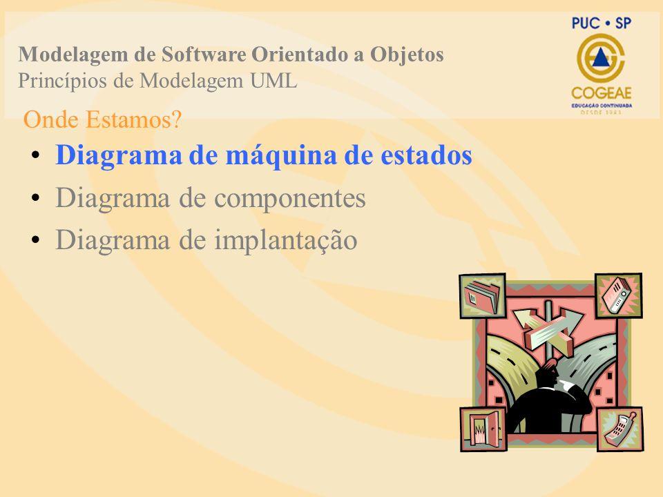 Onde Estamos? Diagrama de máquina de estados Diagrama de componentes Diagrama de implantação Modelagem de Software Orientado a Objetos Princípios de M