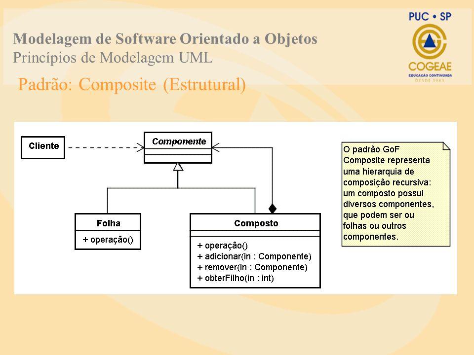 Padrão: Composite (Estrutural) Modelagem de Software Orientado a Objetos Princípios de Modelagem UML