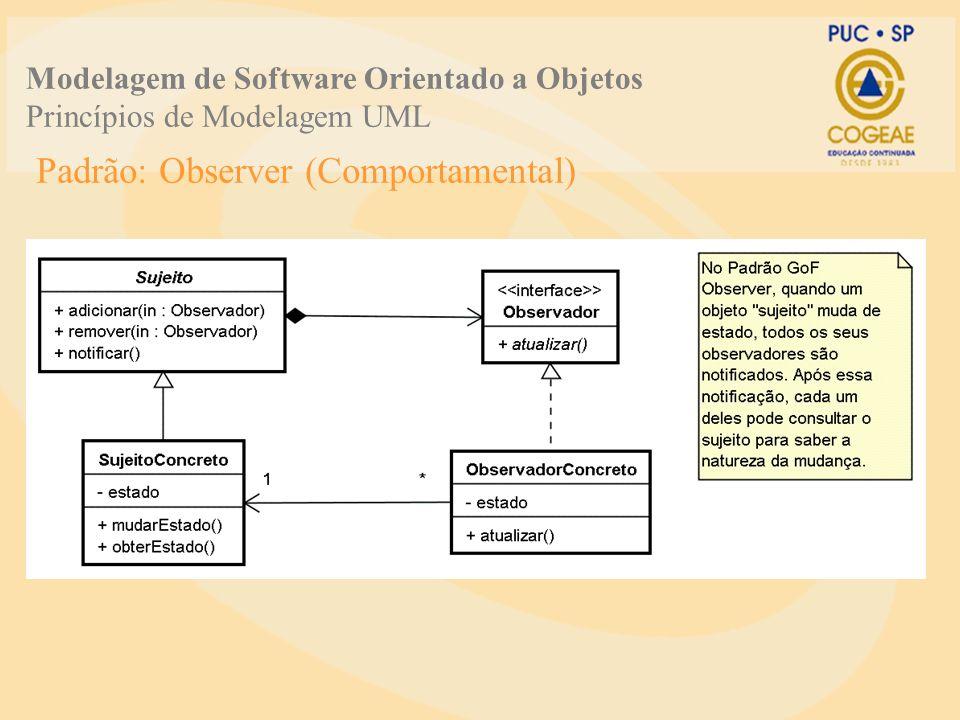 Padrão: Observer (Comportamental) Modelagem de Software Orientado a Objetos Princípios de Modelagem UML
