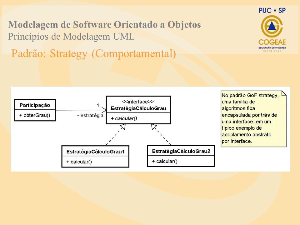 Padrão: Strategy (Comportamental) Modelagem de Software Orientado a Objetos Princípios de Modelagem UML