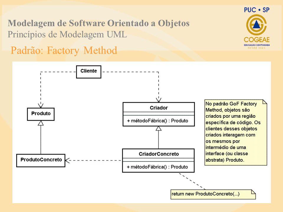 Padrão: Factory Method Modelagem de Software Orientado a Objetos Princípios de Modelagem UML