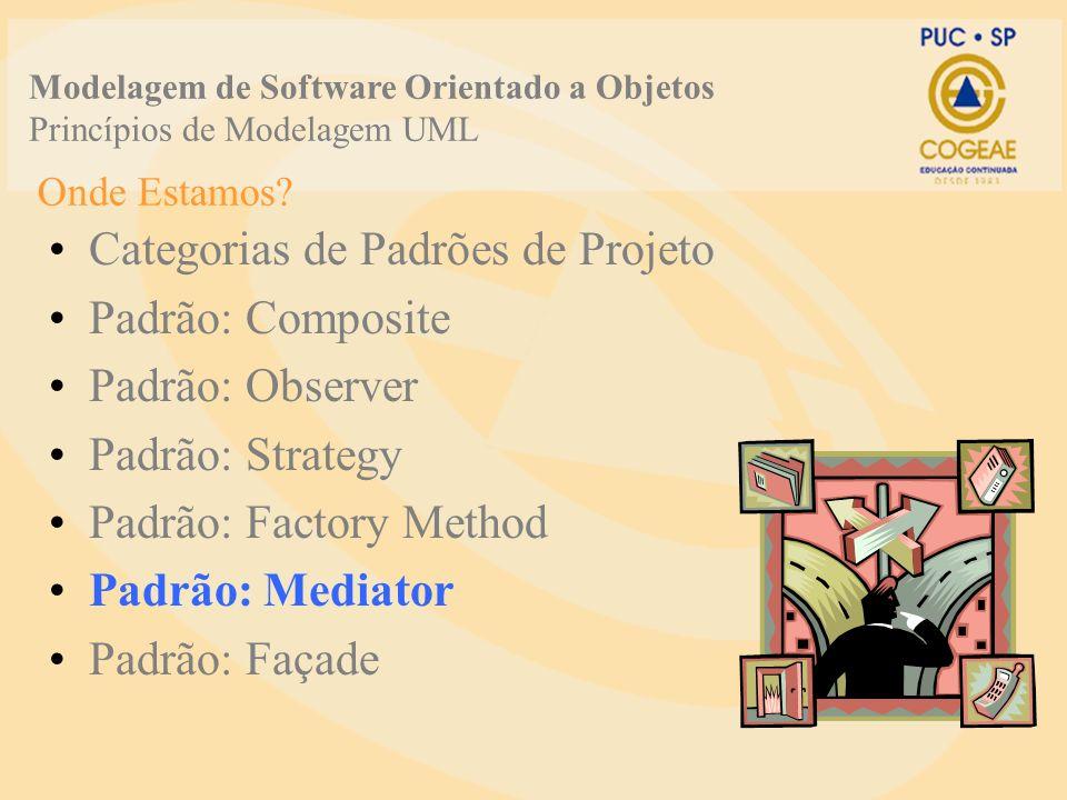 Onde Estamos? Categorias de Padrões de Projeto Padrão: Composite Padrão: Observer Padrão: Strategy Padrão: Factory Method Padrão: Mediator Padrão: Faç