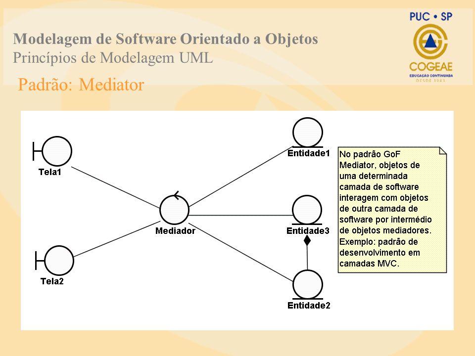 Padrão: Mediator Modelagem de Software Orientado a Objetos Princípios de Modelagem UML