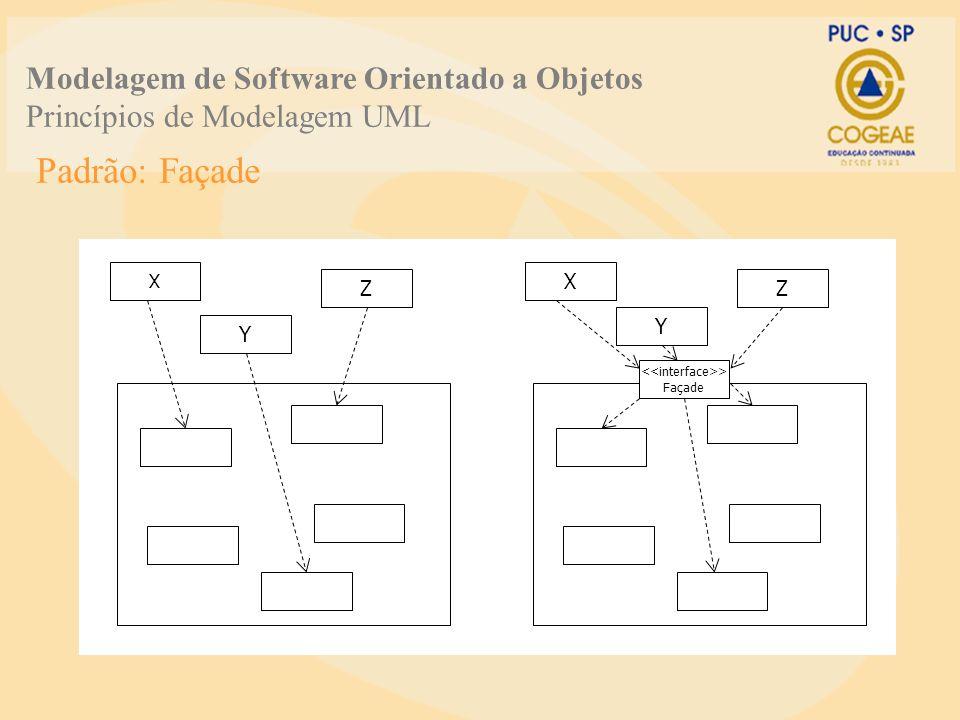 Padrão: Façade Modelagem de Software Orientado a Objetos Princípios de Modelagem UML X Y Z X Y Z > Façade