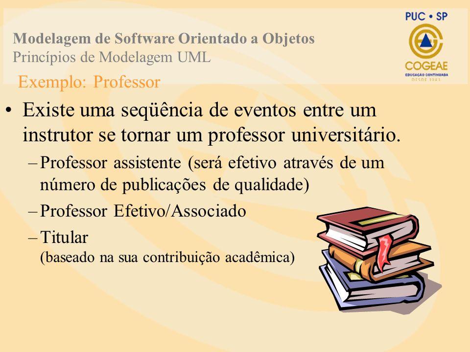 Exemplo: Professor Existe uma seqüência de eventos entre um instrutor se tornar um professor universitário. –Professor assistente (será efetivo atravé