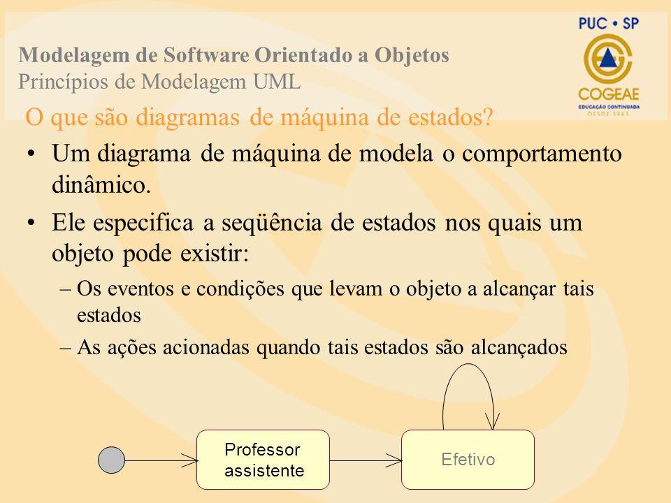 O que são diagramas de máquina de estados? Um diagrama de máquina de modela o comportamento dinâmico. Ele especifica a seqüência de estados nos quais