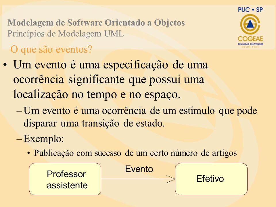 Exemplo: Diagrama de Implantação com processos > Course Catalog > Registration Server > PC Billing System > CourseCatalogSystemAccess CourseRegistrationProcess BillingSstemAccess StudentApplication 0..2000 1 1 1 1 1 Modelagem de Software Orientado a Objetos Princípios de Modelagem UML