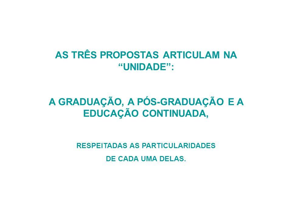 AS TRÊS PROPOSTAS ARTICULAM NA UNIDADE: A GRADUAÇÃO, A PÓS-GRADUAÇÃO E A EDUCAÇÃO CONTINUADA, RESPEITADAS AS PARTICULARIDADES DE CADA UMA DELAS.
