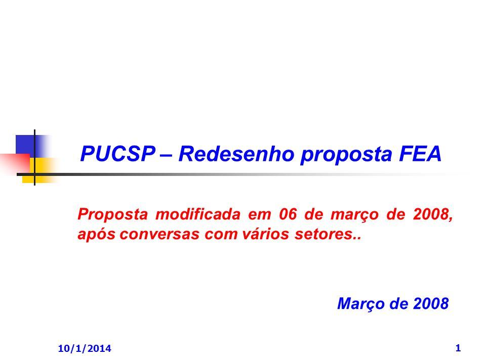 10/1/2014 1 PUCSP – Redesenho proposta FEA Proposta modificada em 06 de março de 2008, após conversas com vários setores..