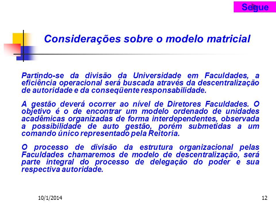 10/1/201412 Considerações sobre o modelo matricial Partindo-se da divisão da Universidade em Faculdades, a eficiência operacional será buscada através da descentralização de autoridade e da conseqüente responsabilidade.