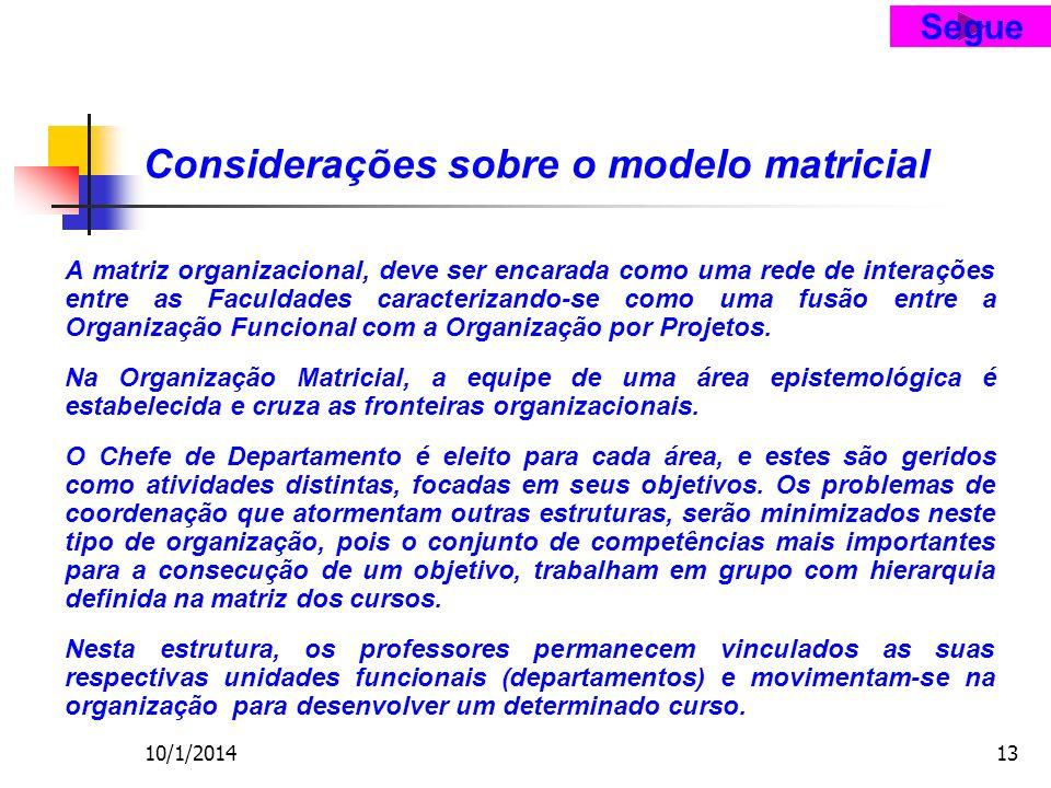 10/1/201413 Considerações sobre o modelo matricial A matriz organizacional, deve ser encarada como uma rede de interações entre as Faculdades caracterizando-se como uma fusão entre a Organização Funcional com a Organização por Projetos.