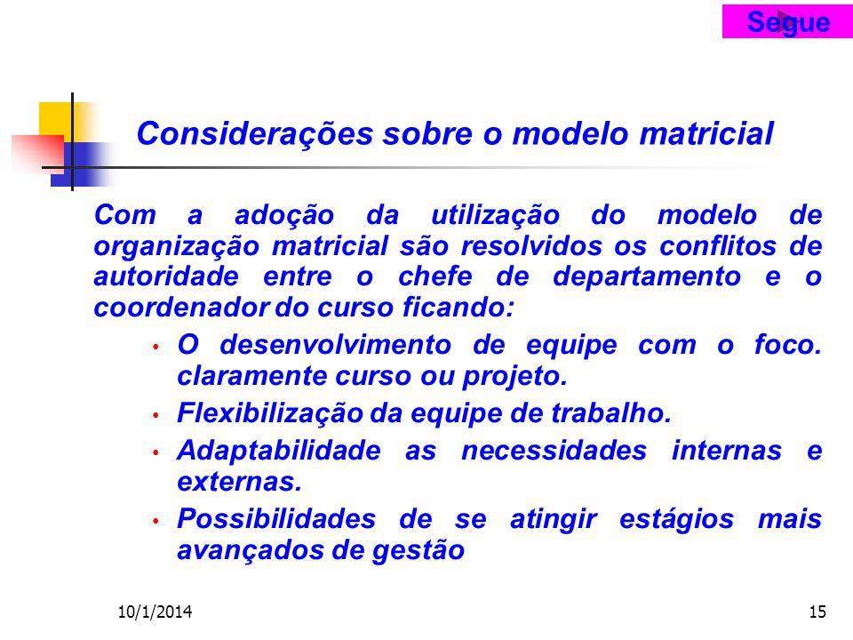 10/1/201415 Considerações sobre o modelo matricial Com a adoção da utilização do modelo de organização matricial são resolvidos os conflitos de autoridade entre o chefe de departamento e o coordenador do curso ficando: O desenvolvimento de equipe com o foco.
