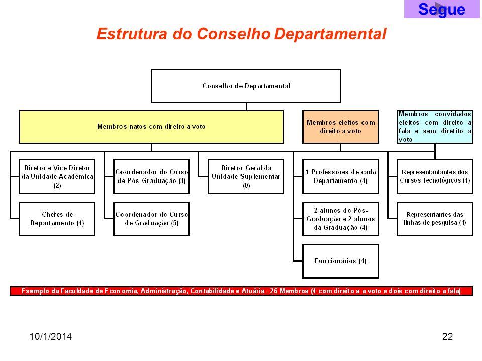 10/1/201422 Estrutura do Conselho Departamental Segue